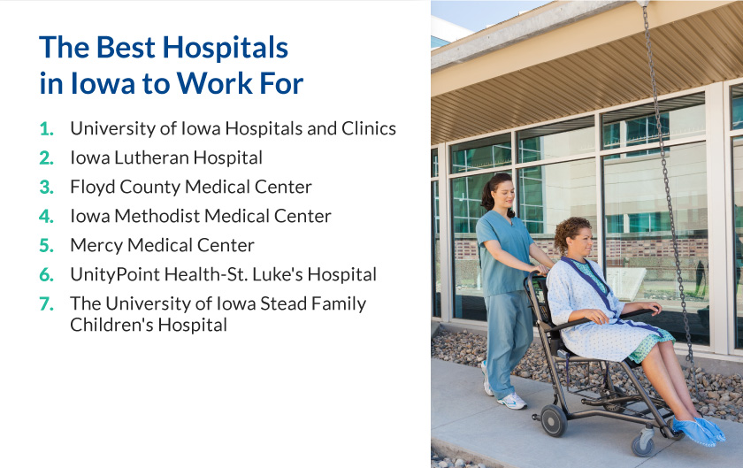 Callout 3 image of a female hospital worker pushing a female in a wheelchair outside with text